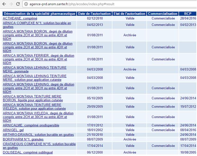 medicamentos-homeopaticos-registrados