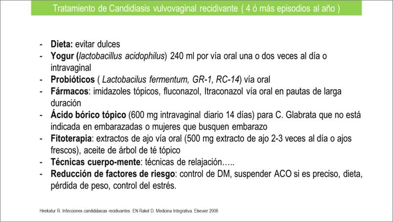 Tabla 2. Tratamientos para la VVCR2